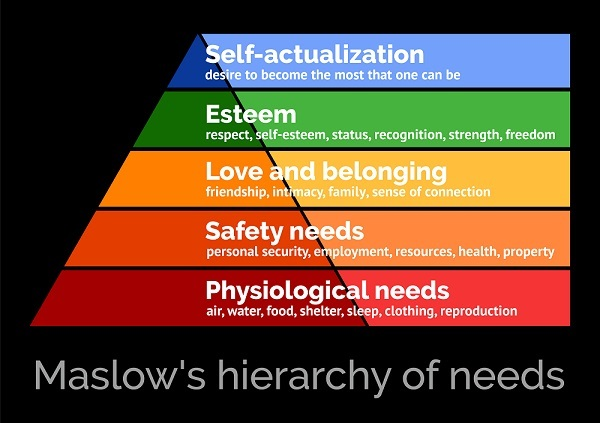 maslows-hierarchy-of-needs-1.jpg