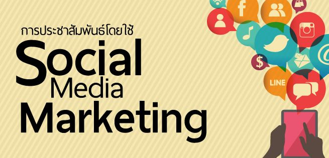 SocialMediaMarketing-655x315.jpg
