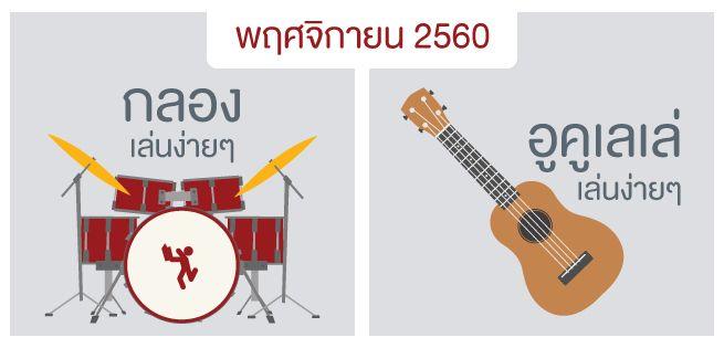 music-for-dummies_655x315px.jpg
